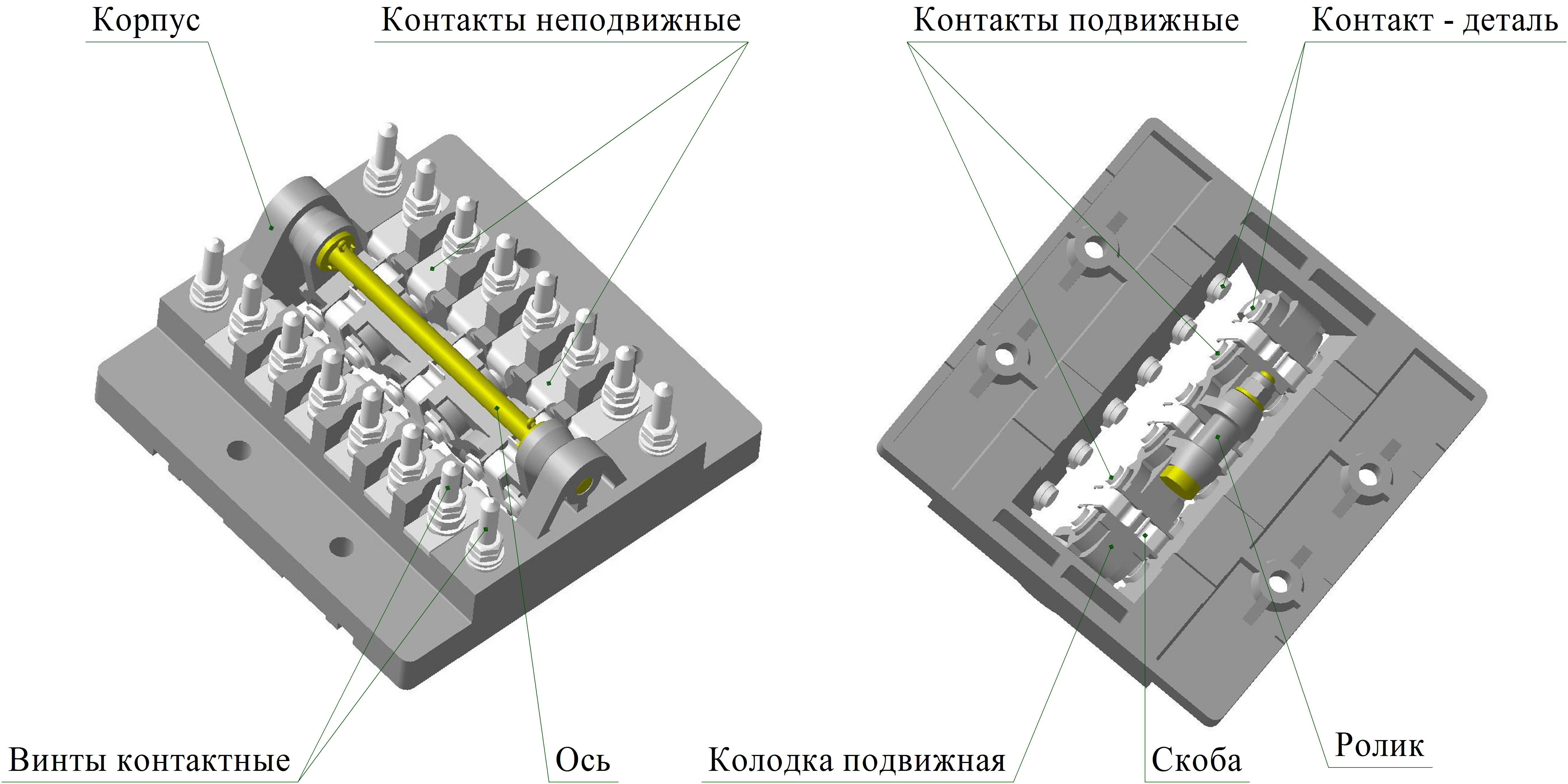 Контактор модульного типа для автопереключателя электроприводов стрелочных серии СП - устройство